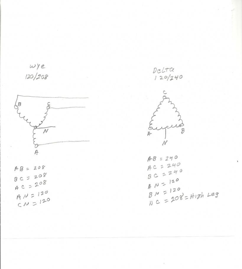 What type of Delta?-001.jpg