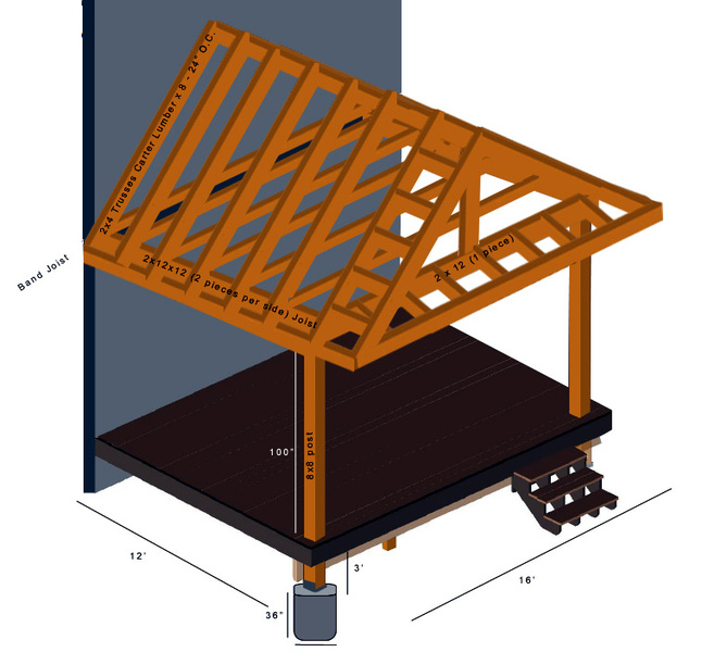 Building a Roof over deck-1.jpg