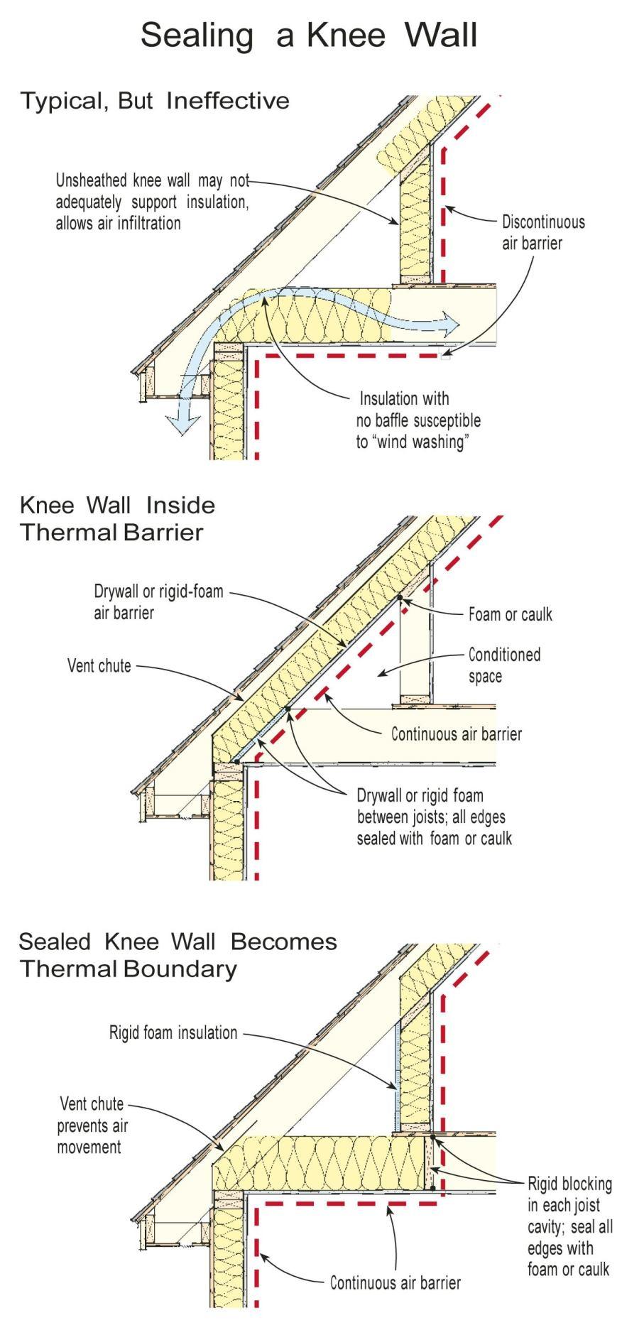 Spray Foaming Directly Under Board Sheathing Decks?-1.jpg