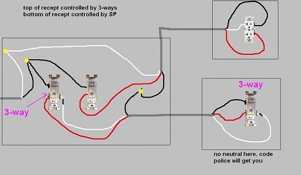 wiring split receptacle 3 way switch electrical diagram schematics single pole switch wiring diagram how to wire a split duplex receptacle somurich com 3 way switch wiring methods wiring split receptacle 3 way switch
