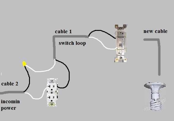 rewiring a switch controlled receptacle to a ceiling light  - electrical