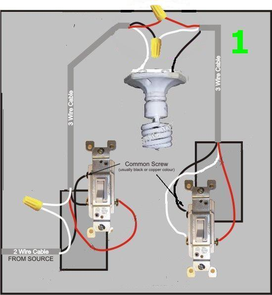 how to connect a ceiling fan with 3 wires ceiling fan ideas rh coronadazecharters com Toggle Switch Diagram Electrical Outlet Wiring Diagram