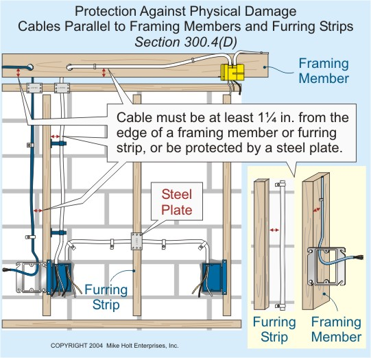 Wiring A Subpanel In Shed - Wiring Diagram Features on