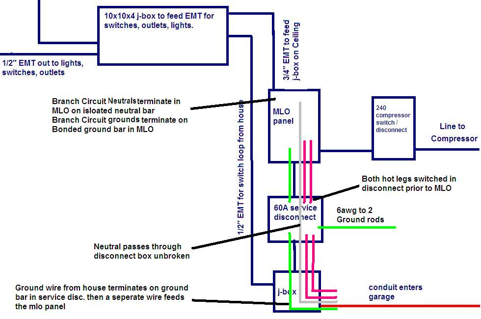 Wiring Diagram for Detached Garage-113-garage-wiring-diagram.jpg