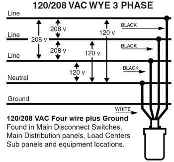 208v Receptacle Wiring Diagram Wiring Diagram Database