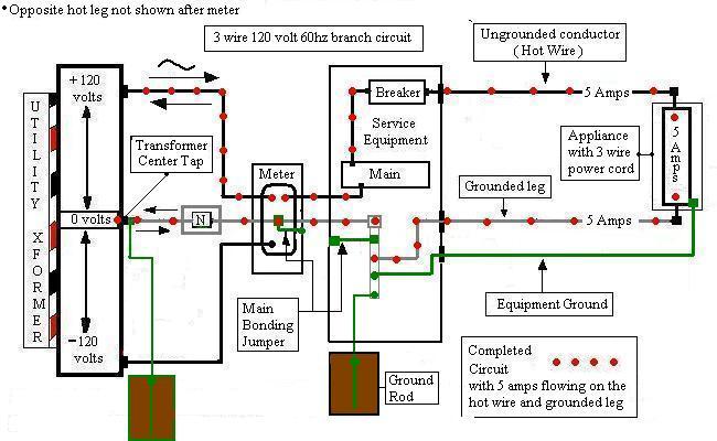 Need Help Understanding Neutal / Ground-120-volt-branch-circuit.jpg