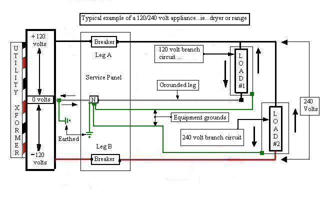 12196d1248276103 tripping breakers neutrals 120 volts 240 volts oh my 120 vs 240 volt 208 volt wiring 5 on 208 volt wiring