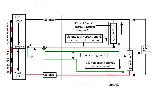 Neutral vs ground-120-vs-240-volt.jpg