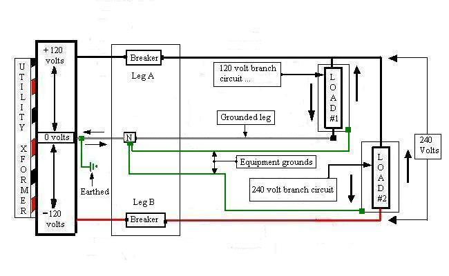 110 volt electric motor wiring diagram | motor repalcement parts and