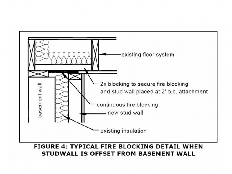 How to fireblock framing-19044d1269947874-how-fireblock-framing-presentation2.jpg