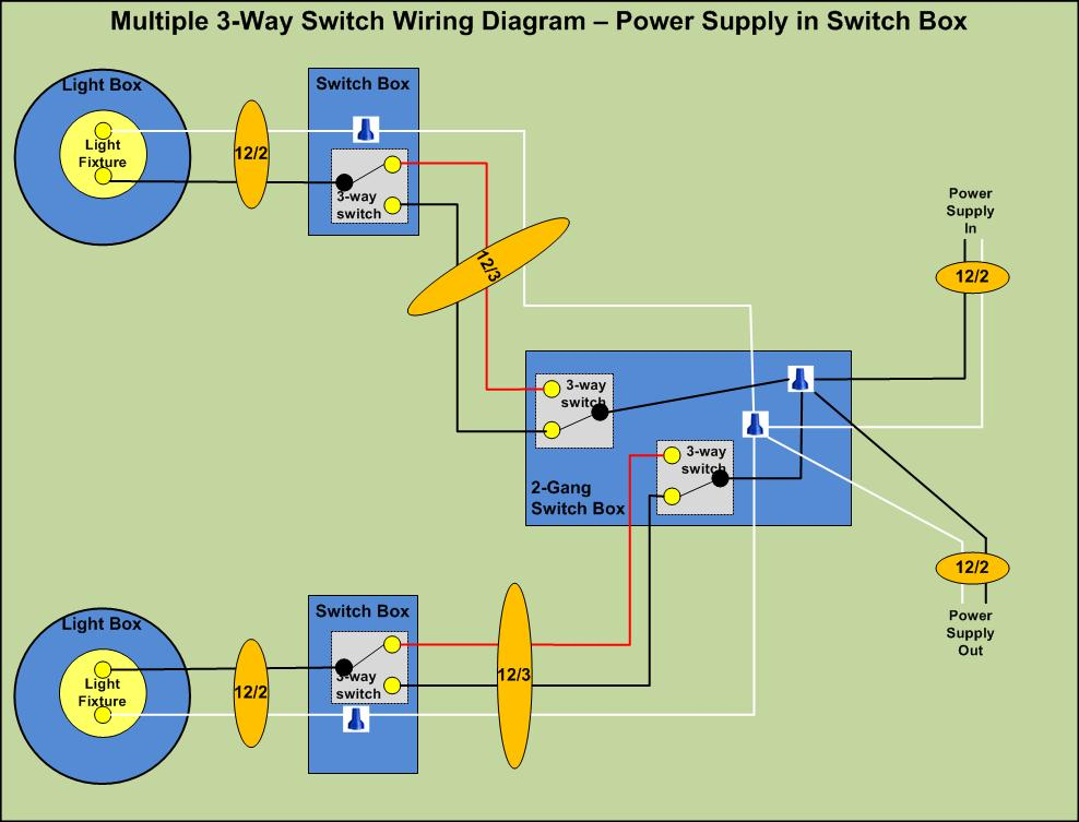 3-way Switch Wiring - Electrical - Page 3