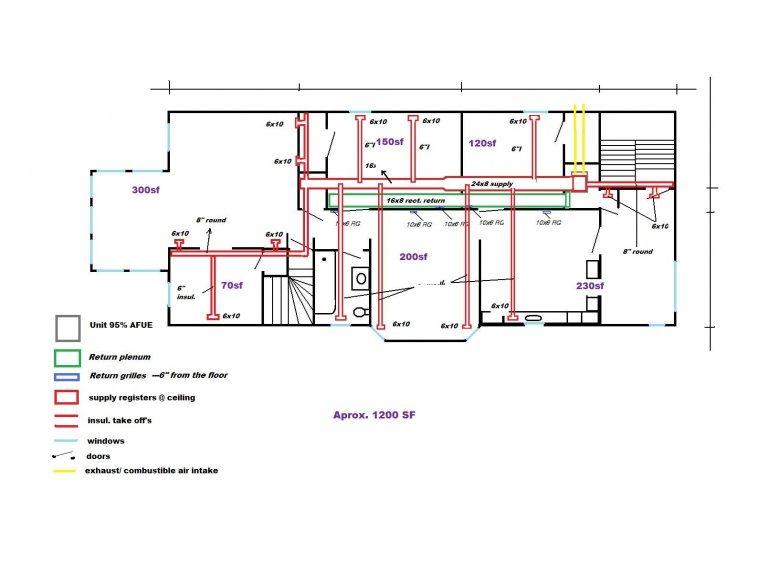 home ductwork design. Reduced plenum design questions 2 flat ductwork jpg Plenum Design Questions  HVAC DIY Chatroom Home