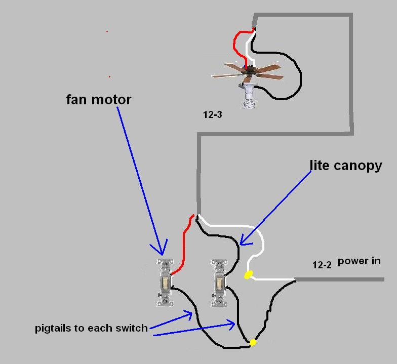 2 white, 1 black, ceiling fan wiring electrical diy what each ceiling fan wire means