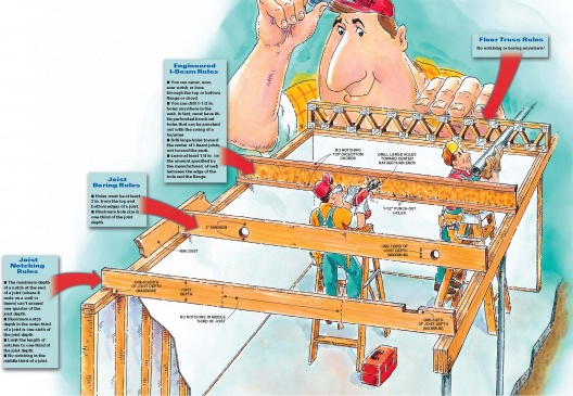 max hole in 2x8 floor joist-20000701_how_a_house_works_page002img001_size2.jpg