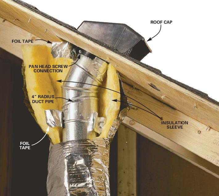 is this a good idea? flashing with roofer-20020301_ask_handyman_page003img001_size2.jpg