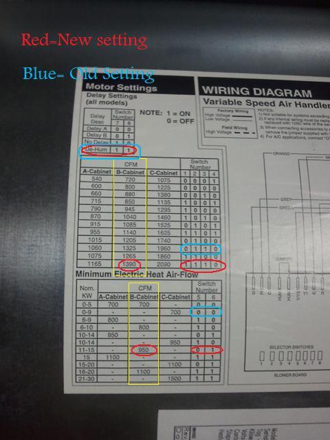 bad or failed heat strip any ideas why hvac page 2 diy rh diychatroom com