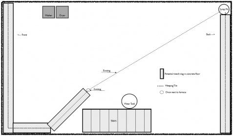 Planning interior basement drainage system-2012-05-11_0924.jpg