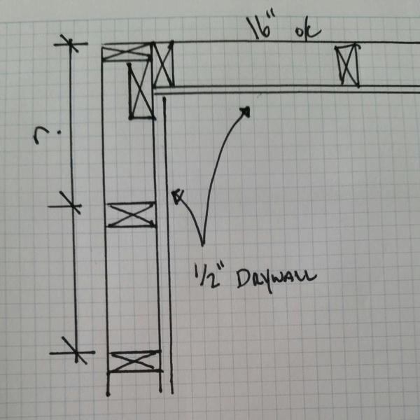 Framing Basement Corner