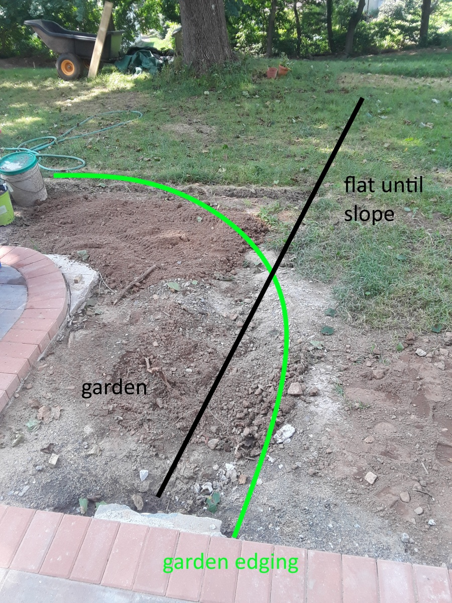 Best way to deal w/ these downspout drains?-20180828_130213.jpg