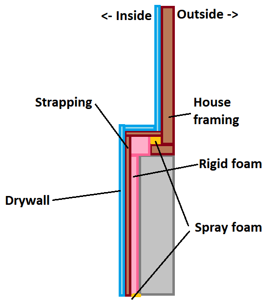 Insulating half-height basement foundation-2019-07-03-11_27_28-untitled-paint.png