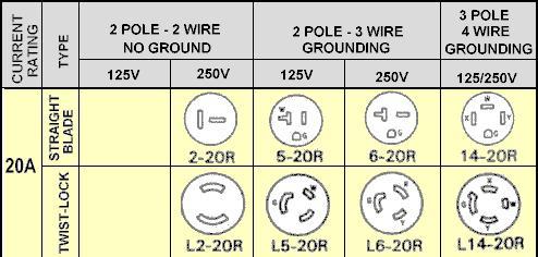 60 gal air compressor wiring help-20a-nema.jpg