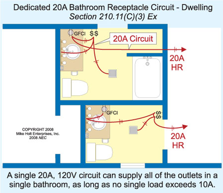 210.11(C)3 vs 210.23-210.11-c-3-.jpg