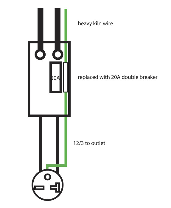 240v plug wiring diagram solidfonts 240v generator plug wiring diagram nilza net