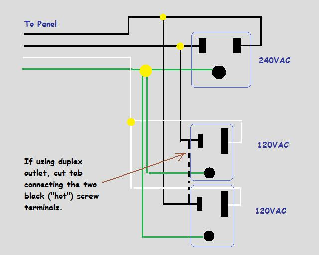 220 wiring question.-240and120ononecircuit.jpg