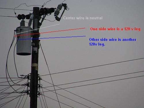 Confused wiring-2521653896_8c7e105520.jpg
