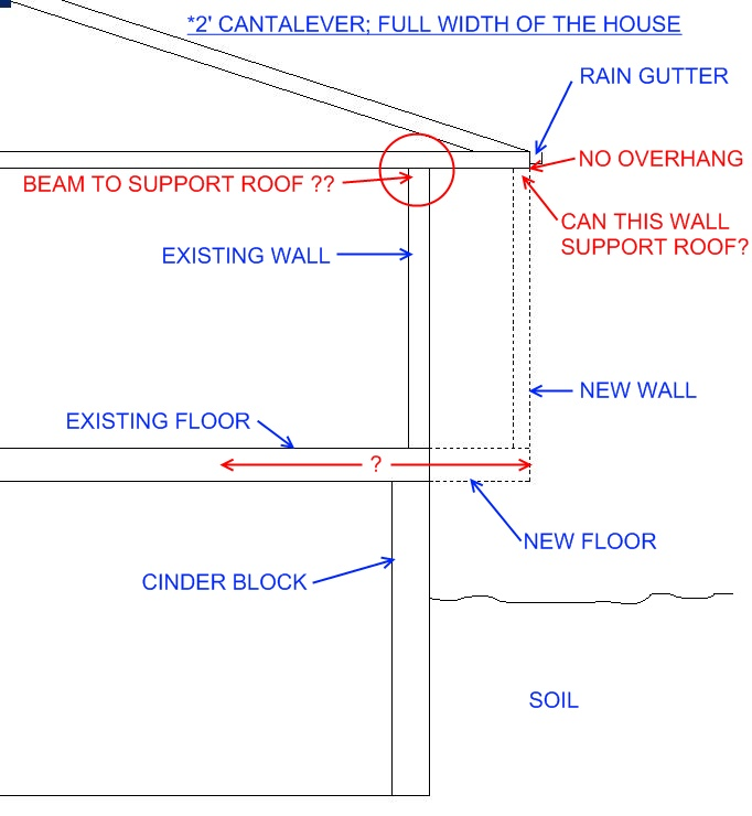 2' Cantilever-2_foot_extension.jpg