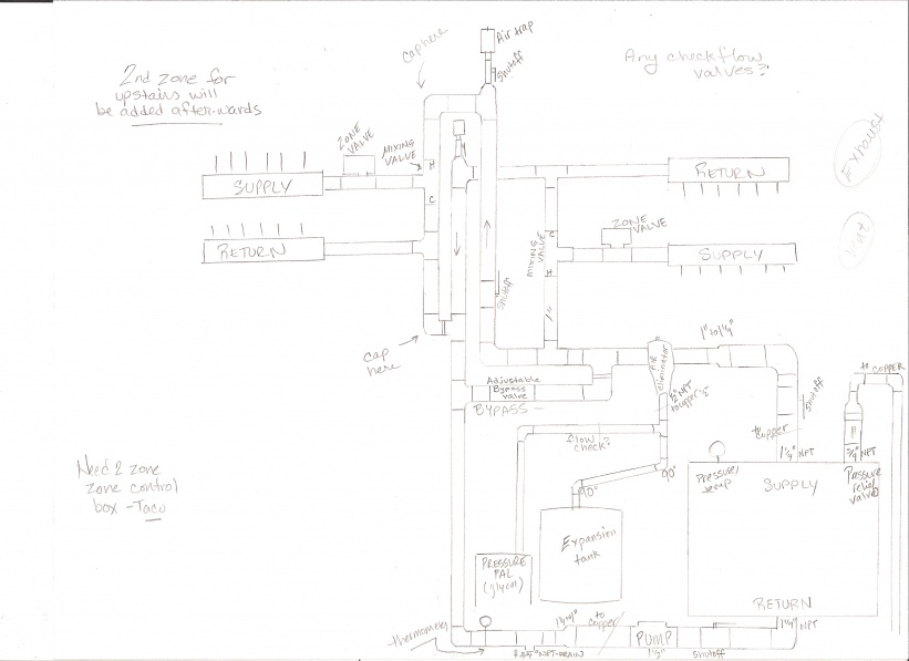 need advice on my 1st draft of boiler setup-2nd-draft-setup0001.jpg