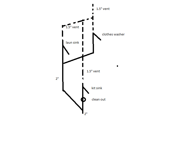 Plumbing addition- vent questions/kindergarden drawings-2story-sink.png