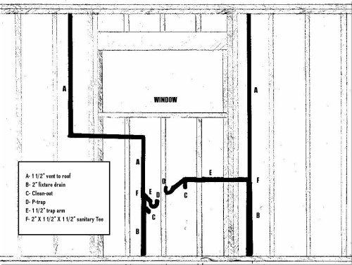 Kitchen Sink Stack - Plumbing - DIY Home Improvement | DIYChatroom