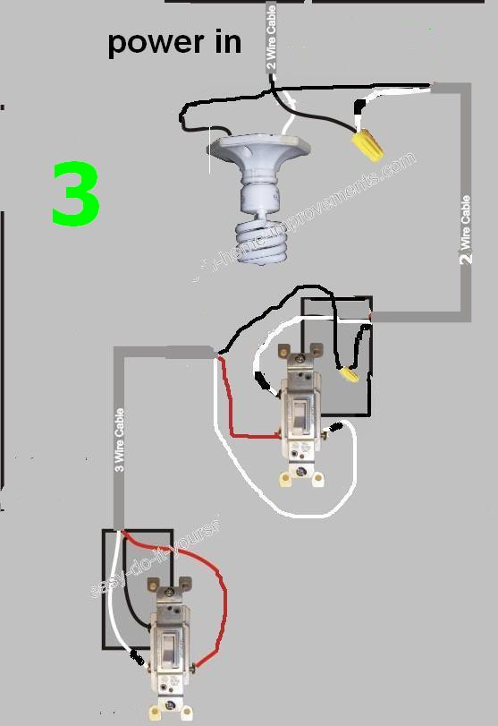 Need Held Fixing A 3 Way Switch Wiring Mess. - Electrical - DIY ...