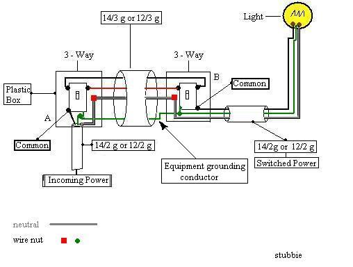 3 Way Switch Question - Electrical