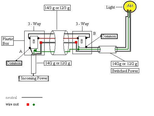 Wiring diagram for lights with two switches-3-way-1_edited-1.jpg