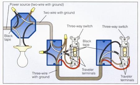wiring through light electrical diy chatroom home improvement rh diychatroom com