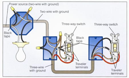 3 Way Switch Wiring 3 Way Power Light