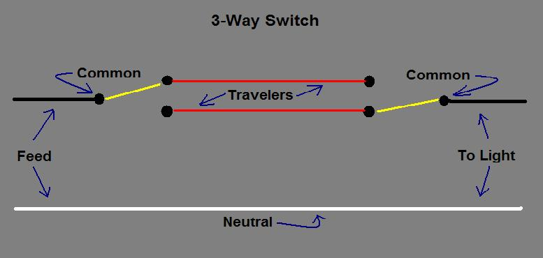 Help A Hungover Guy Clear His Head 3 Way Switch With Pic