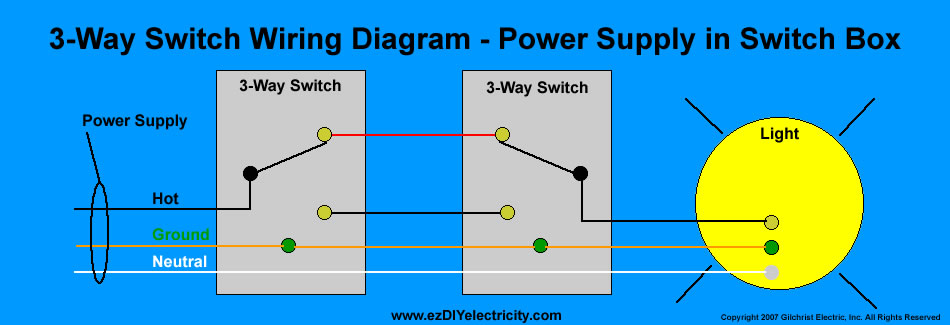 Light Switch Schematic Wiring Diagram House - Custom Wiring Diagram •