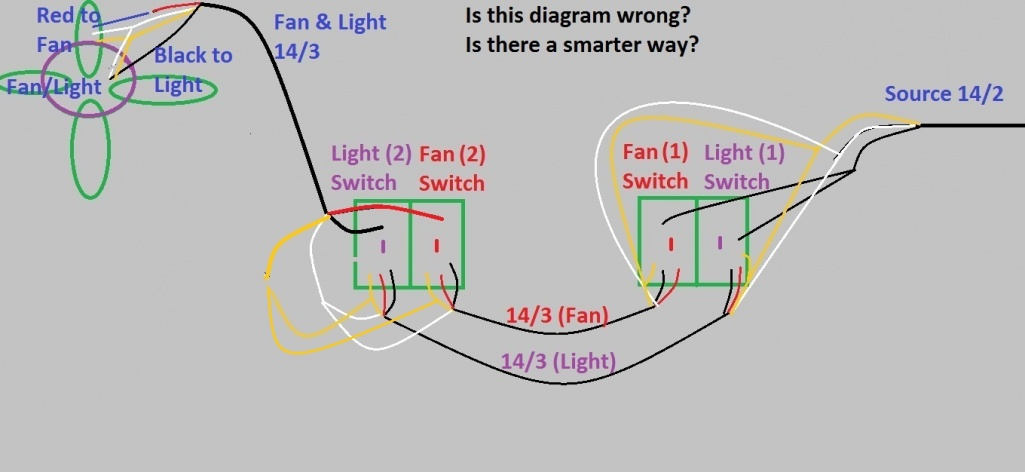 3 Way Wiring Fan With Light Trusted Wiring Diagram