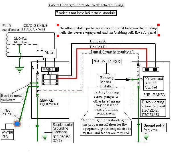 Wiring shop need advice-3-wire-feeder-detached.jpg