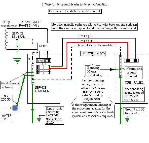 3-wire-feeder-detached jpg