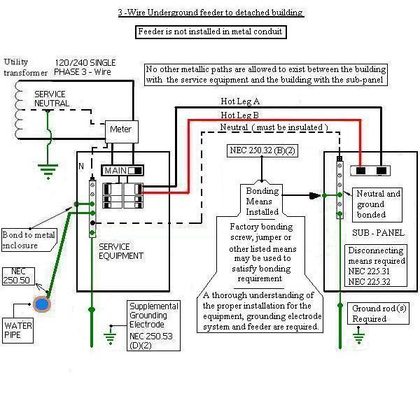 Subpanel 3 Wire Feed 3 Wire Feeder To Subpanel • Googlea4.com on