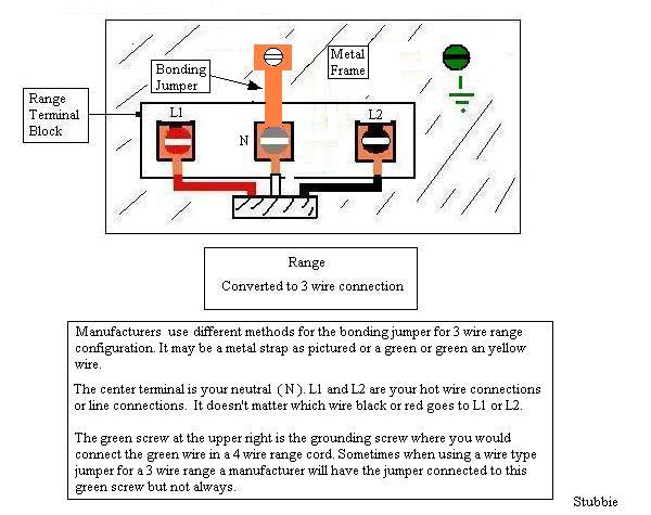 Diagram 3 Wire Range Cord - Wiring Diagram Schematics on