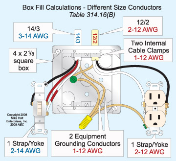 how to calculate box fill electrical diy chatroom home rh diychatroom com how to estimate electrical wires for building how to estimate electrical wiring