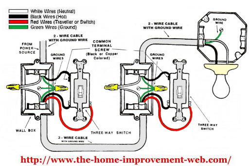 3 Way Switch Diagram Needed - Electrical - DIY Chatroom Home ...  Way Switch Diagram Of Wire on wire two way switch, 3 position switch wiring diagram, wire light switch diagram, wire switch wiring diagram, wire 3 way switch light, wire 3 way switch circuit, 3-way lighting circuit diagram, 3-way electrical connection diagram, wire single pole switch diagram,