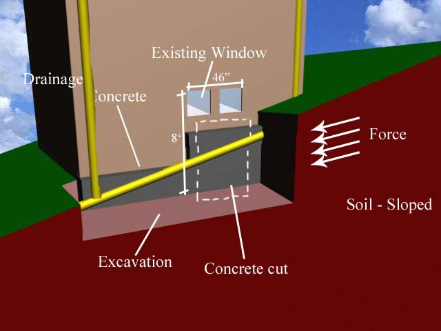 Cutting concrete foundation for door, is it safe?-3d-outside-drainage.jpg