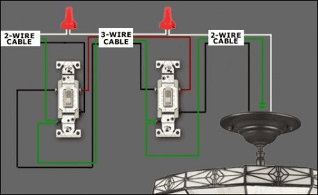 Switch Wiring Diagram on Way Wiring  Ceiling Fan With Remote For Two Wire Hookup 3way