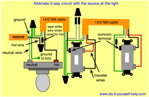 Unusual three way switch wiring help-3way_switch_com1.jpg